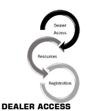 Dealer Access
